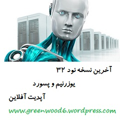 Eset Nod32 Username & Password